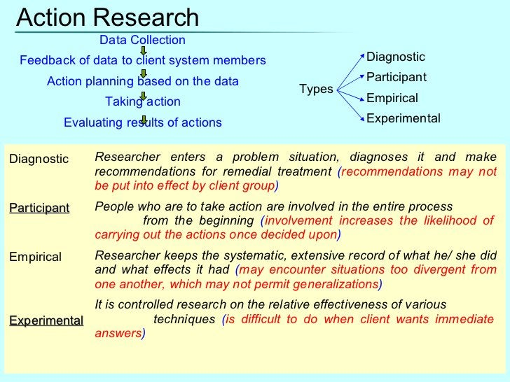 Action Research Types Diagnostic Participant Empirical Experimental Researcher enters a problem situation, diagnoses it an...