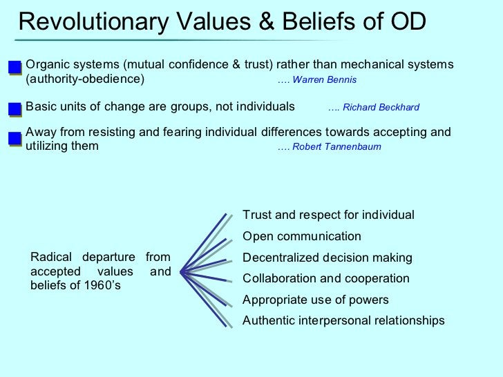 Revolutionary Values & Beliefs of OD Organic systems (mutual confidence & trust) rather than mechanical systems (authority...