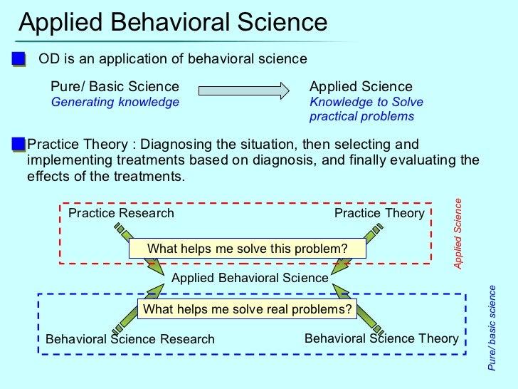 Organization development 23 applied behavioral science fandeluxe Choice Image