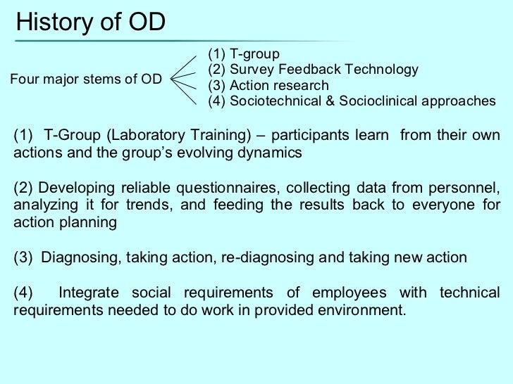 Organization development history fandeluxe Choice Image