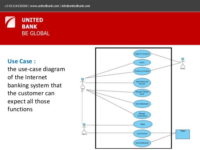 Online banking project use case ccuart Choice Image