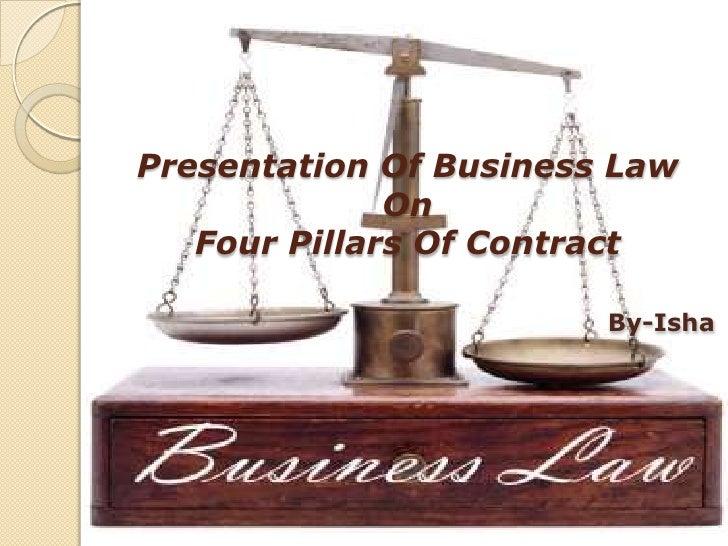 Presentation on business law