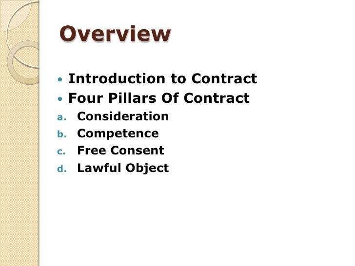 an overview of the constituents of an agreement enforceable by law Let's take an overview of contract law in ireland, shall we  it has been defined as an agreement, enforceable at law between two or more parties whereby rights are acquired by one or more  the components of a contract.