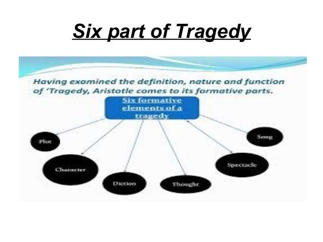Six parts of Tragedy Charecter , Tragic hero and Hamartia Slide 3