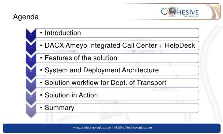 Presentation of helpdesk Slide 2
