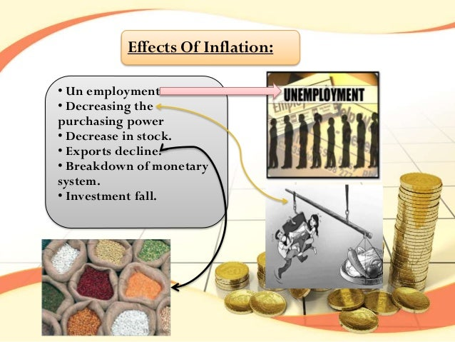 how can inflationary gap be controlled How can inflationary gap be controlled chapter 13 can government really close  inflationary gaps 242 chapter this video will show you how monetary policy can .