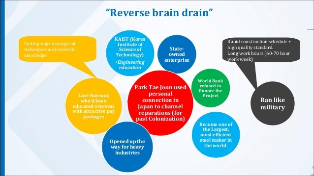 reverse brain drain In the past decade, china appears to have been taking a strong position in the global brain race following the well-known 'thousand talents program' - that grew to.