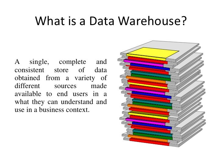 data warehousing A data warehouse is a federated repository for all the data collected by an enterprise's various operational systems, be they physical or logical data warehousing emphasizes the capture of data from diverse sources for access and analysis rather than for transaction processing a data warehouse .