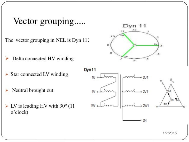 Transformer vector group ynd1 diagram ccuart Choice Image