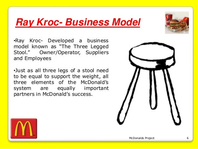 quality and system philosophy in kfc and mcdonalds Kfc vs mcd uploaded by kpsss nice comparison between 2 giants  the mcdonald's philosophy of quality, service, cleanliness and value (qsc&v) is the guiding force .