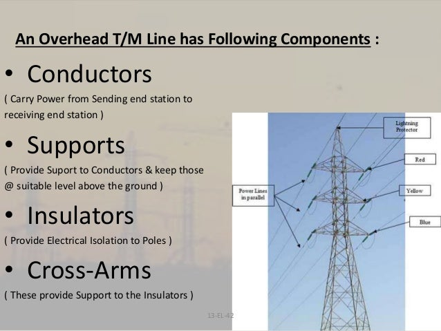 Transmission lines of Electrical powe