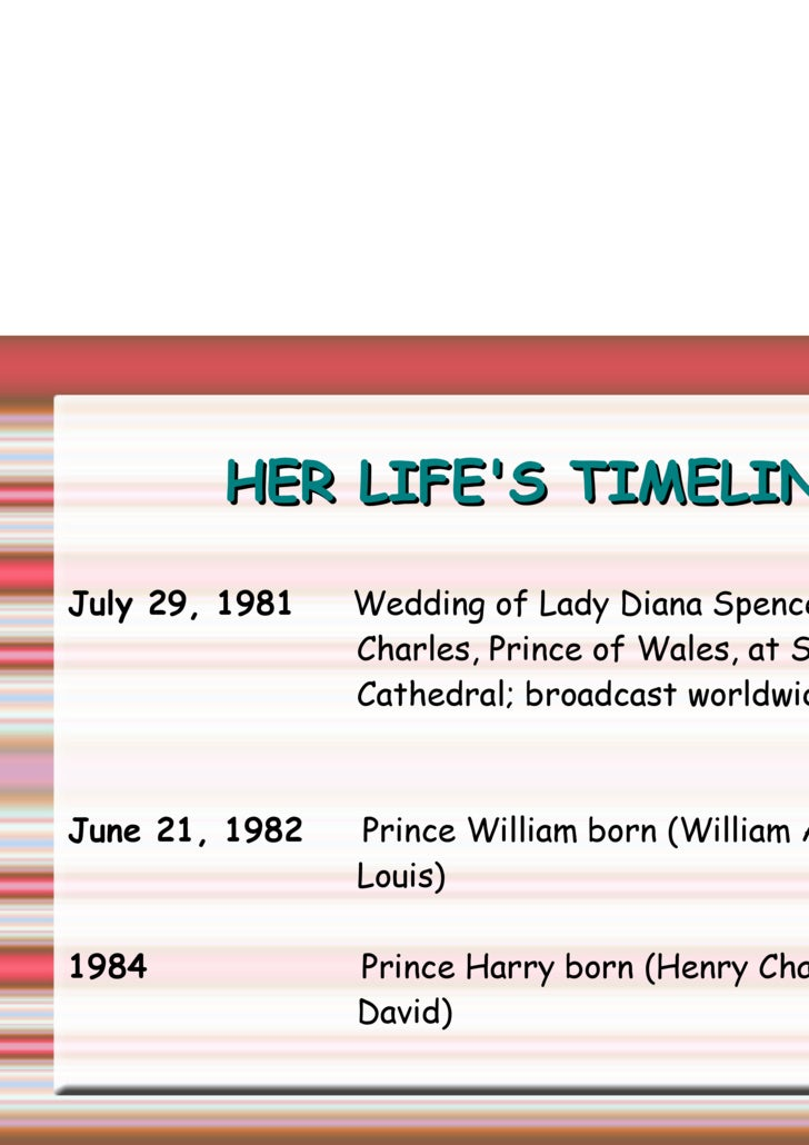 an introduction to the life of princess diana Introduction diana spencer was born in sandringham, england on july 1st, 1961 she was the daughter of earl edward john spencer.