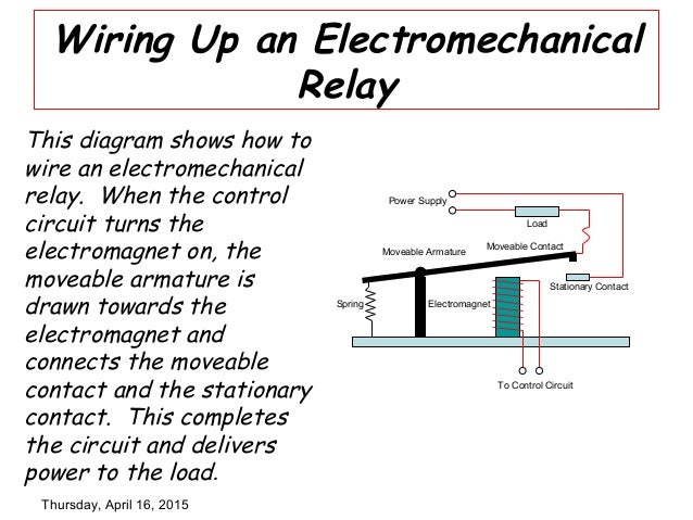 electromechanical relay rh slideshare net electronic relay wiring diagram electromechanical relay wiring diagram