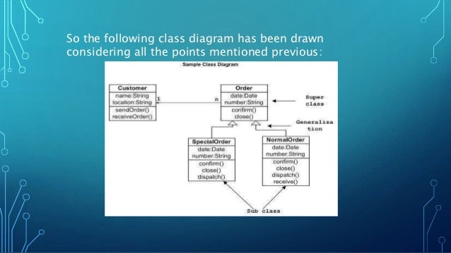 Class diagrams 16 so the following class diagram ccuart Images