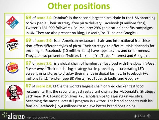 World S Top Fast Food Restaurants On Social Media