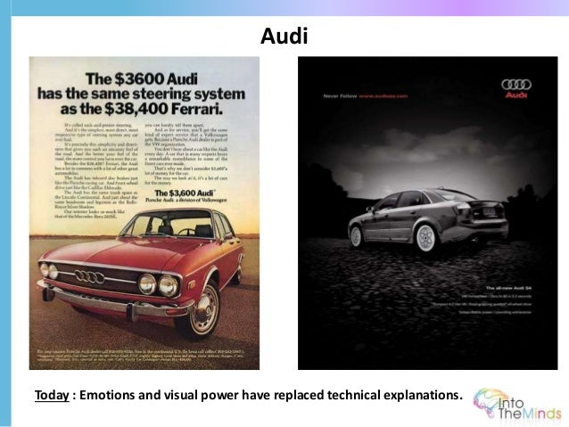 Old And New Ads Compared How Has Advertising Evolved