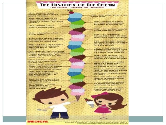 history of ice cream pdf