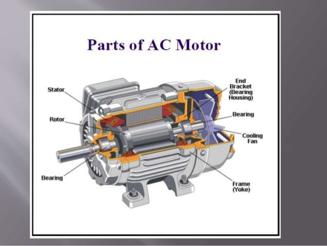 Presentation on ac motors for Advantages of ac motor