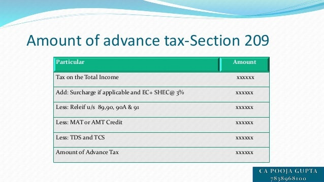 b what was the initial estimated total income before tax on this contract What was the initial estimated total income before tax on this contract percentage of completion - in gross profit (before tax) on the contract $10,000.
