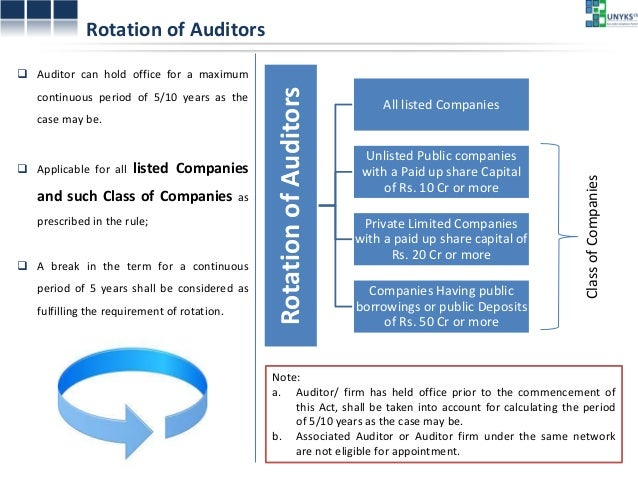 auditors rotation European commission business, economy auditors will rotate on a regular basis and will no longer be allowed to provide certain non-audit services to their audit.