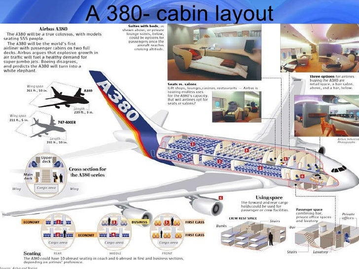 A 380- cabin layout