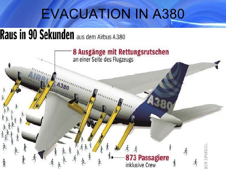 EVACUATION IN A380