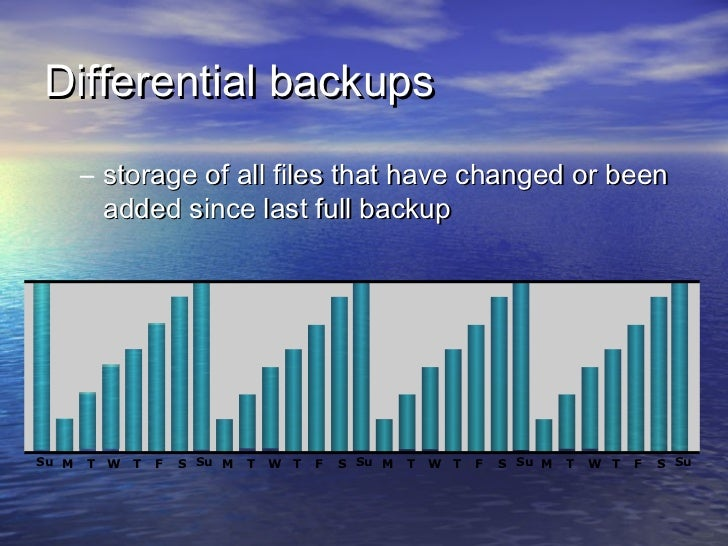 Differential backups       – storage of all files that have changed or been         added since last full backupSu M   T W...