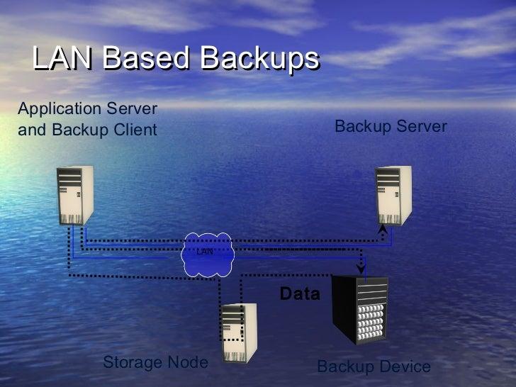 LAN Based BackupsApplication Serverand Backup Client                 Backup Server                     LAN                ...