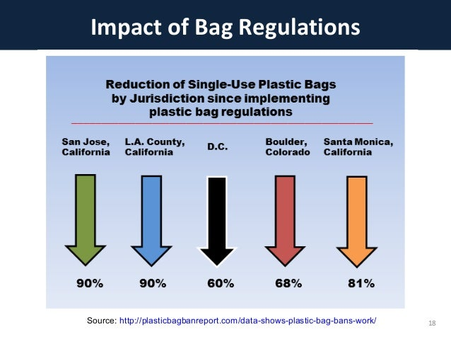 how have plastic bags negatively affected How do plastic bags affect our environment by greener ideal staff- there isn't much of a debate about the aesthetic impact plastic bags have on the environment.