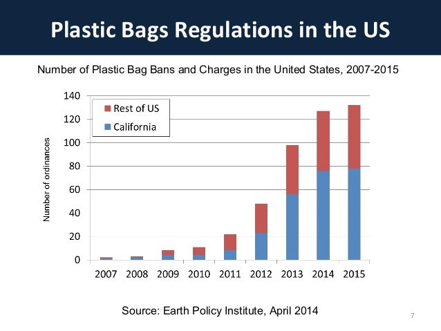 fed2d17059 Plastic Bags Regulations in the US Number of Plastic Bag Bans and Charges  ...