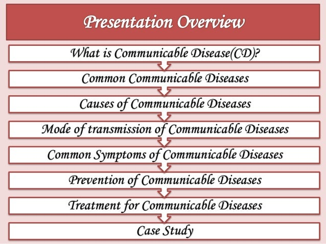 Presentation on communicable diseases