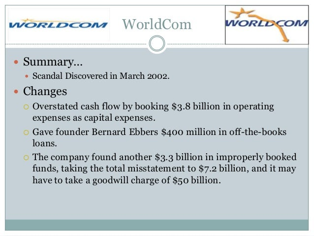 worldcom summary Unformatted text preview: fin 501 qingyuan li 1313104 [email protected] accounting fraud at worldcom case summary brief background and context the origin of worldcom can be traced back to 1983 the ceo, bernard j ebbers, of worldcom invested in long distance discount services (llds) with eight other investors, and in the beginning the lack of technical experience of the llds proved to be.