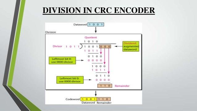 Presentation on cyclic redundancy check (crc)