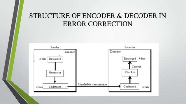 Presentation On Cyclic Redundancy Check  Crc