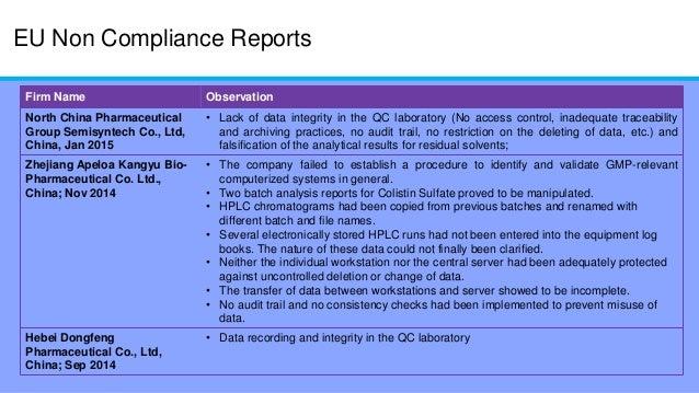 Define non-conformance report form samples