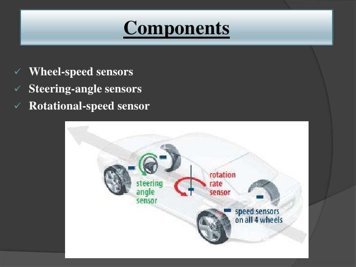 Components   Wheel-speed sensors   Steering-angle sensors   Rotational-speed sensor
