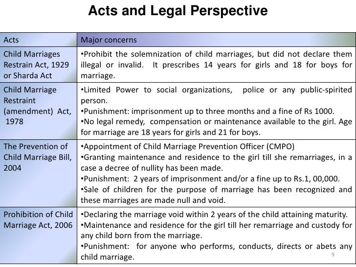introduction of early marriage 1 11 introduction the practice of early marriage in rural india is deeply embedded in cultural values and grounded in social structures despite laws that prohibit.