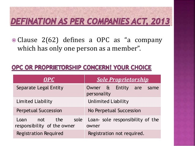 one person company Companies act 2013 a new term of one person company is included in this act that will be a private company and with only 98 provisions of the act notified.