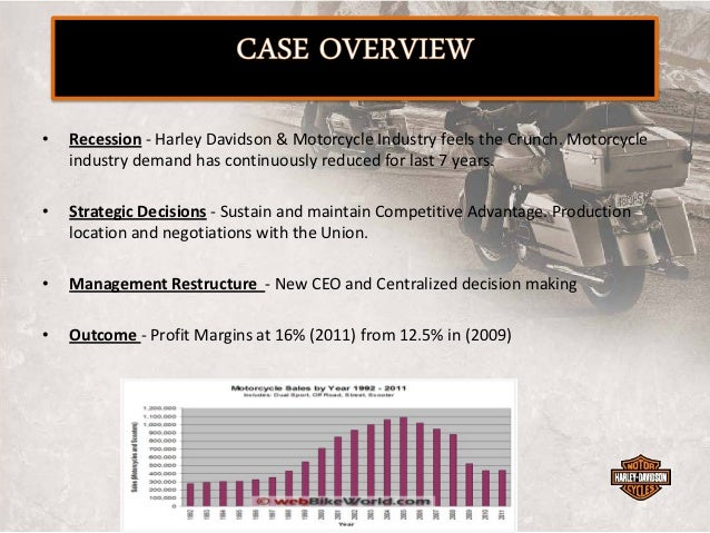 mcdonalds hbs case review Access to case studies expires six months after purchase date publication date: january 14, 2016 steve easterbrook became ceo in march 2015 after it became clear that his predecessor's turnaround strategy was not working.
