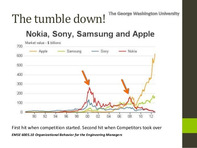 """nokias failure Ihs screen digest analyst ian fogg describes nokia's fatal flaw as a failure of execution """"historically nokia repeatedly saw the future and adopted a strategy to seize the opportunity but ."""