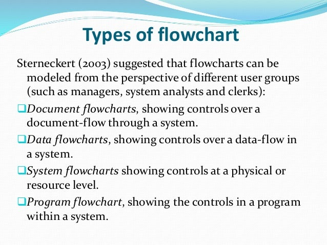 Types Of Flow Charts Ibovnathandedecker