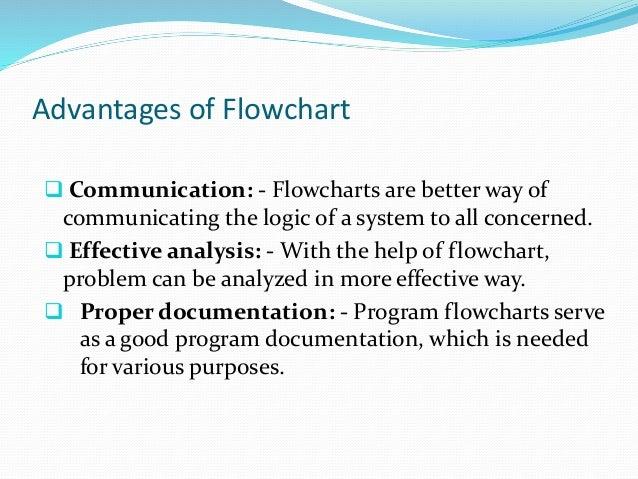 Advantages Of Process Flow Diagram -1946 Buick Wiring Diagram Schematic |  Begeboy Wiring Diagram Source | Advantages Of Process Flow Diagram |  | Begeboy Wiring Diagram Source