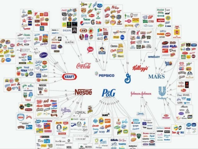 fmcg industry Today's top 687 fmcg jobs in singapore leverage your professional network, and get hired new fmcg jobs added daily.