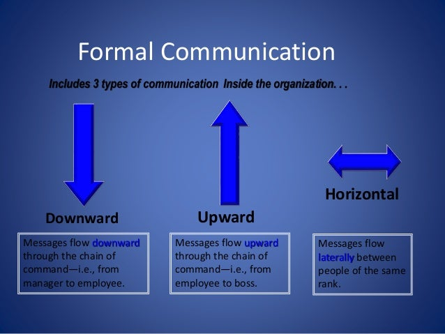 formal vs informal communication Formal communication is the art of conveying messages either written or unwritten in a serious manner, while informal communication is the passing of messages.