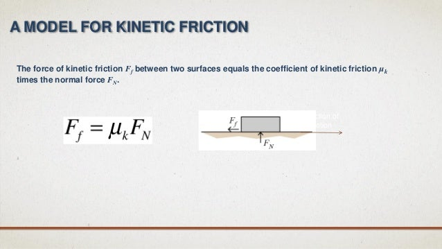 Presentation on Friction (Static, Kinetic and Co-efficient of Frictio…