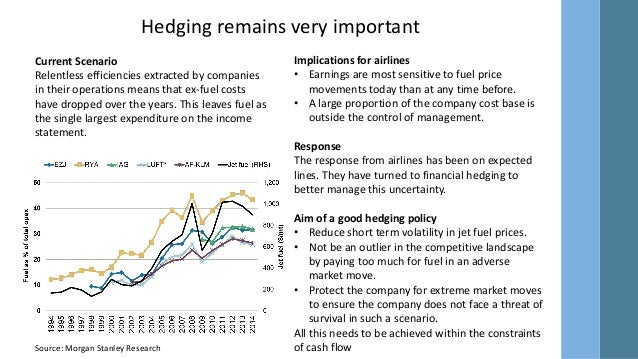 Presentation On Fuel And Fx Hedging For Airlines
