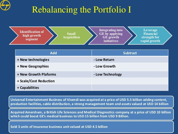 GEs Growth Strategy: The Immelt Initiative Harvard Case Solution & Analysis