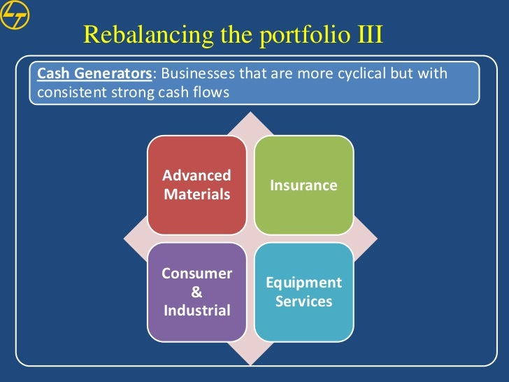 GE's Growth Strategy: The Immelt Initiative Case Study Analysis & Solution
