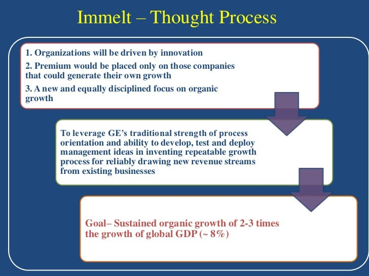 ge growth strategy the immelt initiative Ge's growth strategy immelt was focused on building up the core elements of ge's success: a portfolio of strong businesses, bound by companywide strategic initiatives and managed by people in a performance driven and adaptive culture.