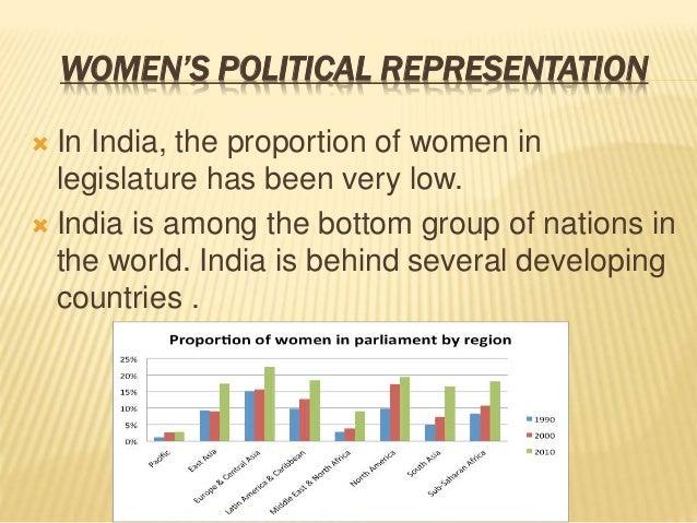 Women's representation in politics